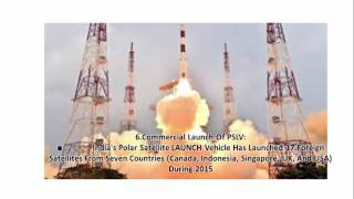 Achievements of India in Space Technology, IAS, UPSC, Exams, Audio, Video Tutorial