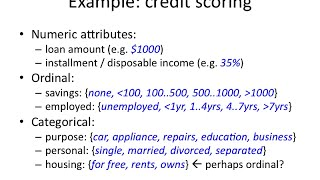 IAML2.11: Credit scoring example