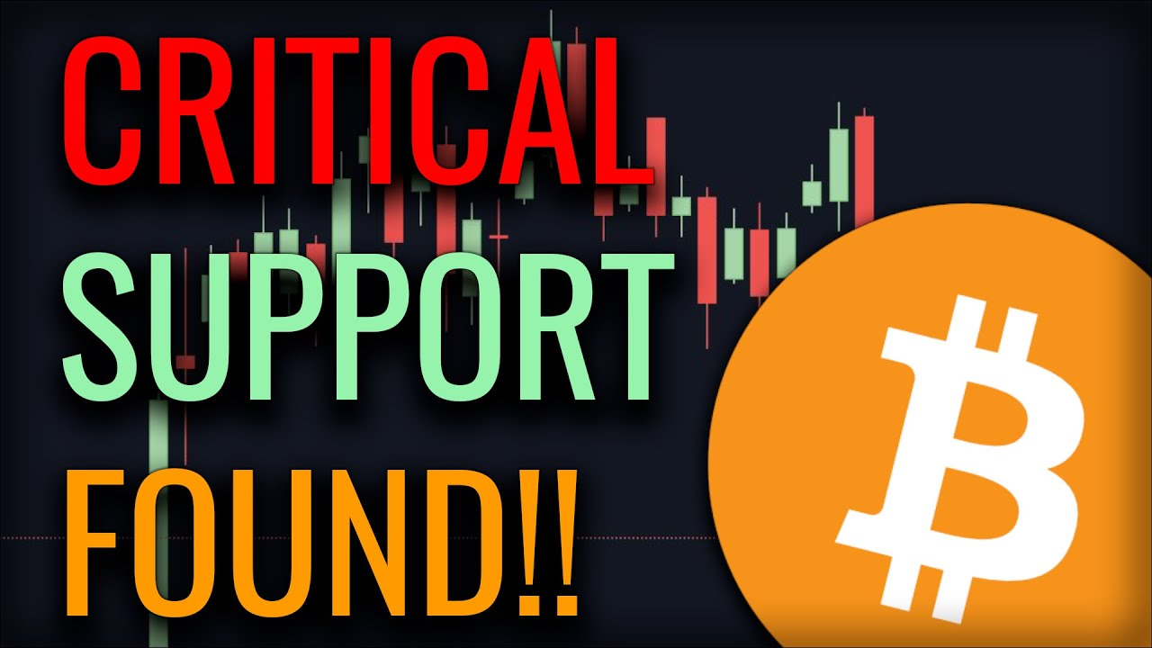 WHY THE BITCOIN CME FUTURES GAP MAY STILL GET FILLED - BARELY! - HUGE SUPPORT FOUND!!