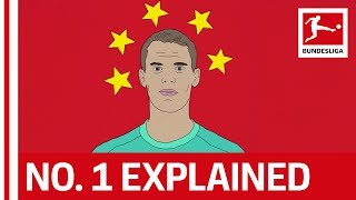 Neuer, Gulacsi & Co. - Sweeper-Keeper & Other Goalkeeper Styles Explained - Powered By Tifo Football