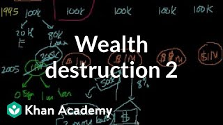 Wealth Destruction 2