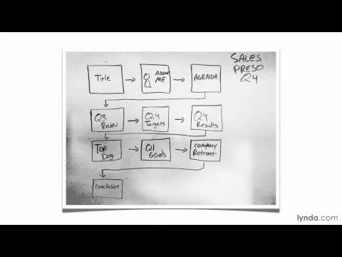 Presentation tutorial: How to create a storyboard | lynda.com