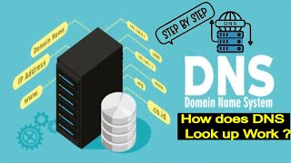How DNS works - DNS LOOKUP | DNS forward Look up  explained STEP BY STEP with EXAMPLES | domain name