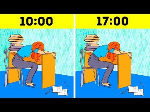 Wie wenn abzumagern ist wenig es Zeit