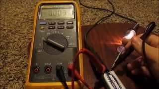 How To Use A Fluke Multimeter Basic Functions