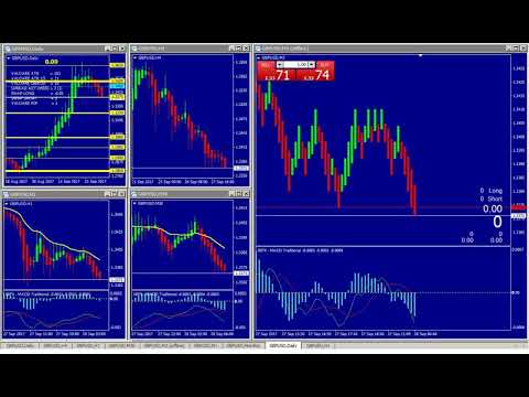Bitcoin piața piap surpasses