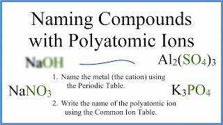 How to Name Ionic Compounds with Polyatomic Ions