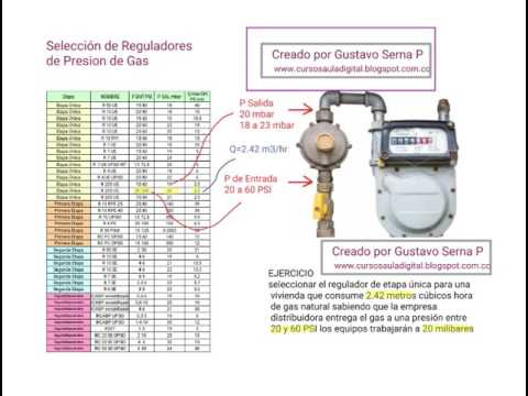 Gas Natural Presion Seleccion de Reguladores