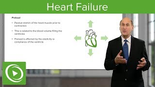 Heart Failure – Cardiology | Lecturio