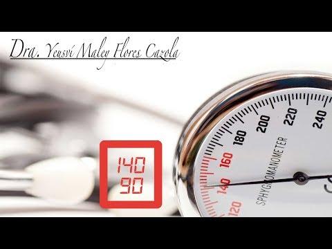 Medicamentos para la presión arterial alta en la mañana