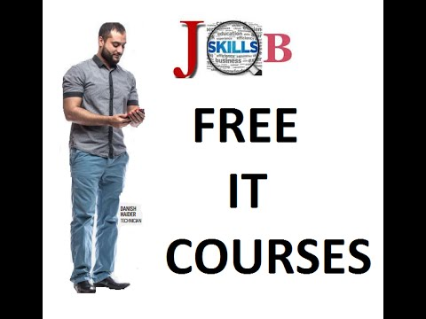 Network Administrator tool - Help Desk Course - YouTube