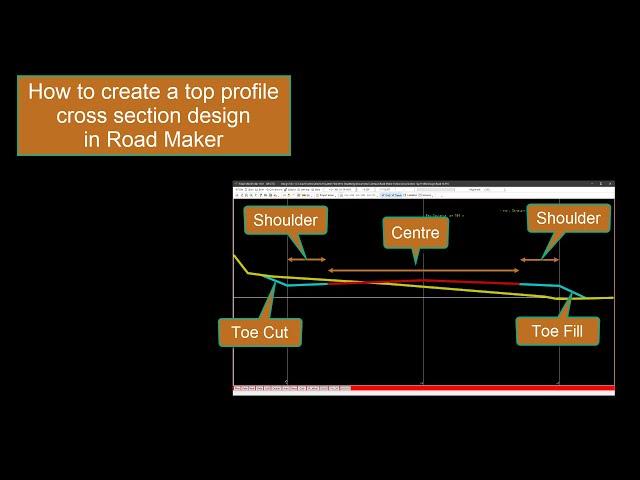 Videos | Model Maker Systems