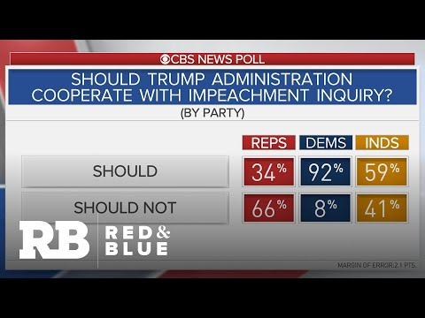 Support for impeachment unchanged in latest poll, but partisan divide intensifying