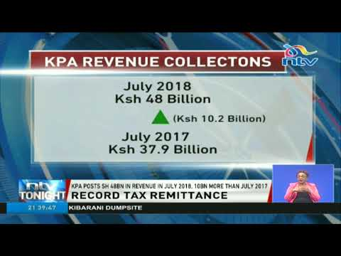 KPA posts Ksh 48bn in revenue for the month of July