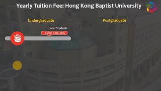 Top 10 Universities in Hong Kong