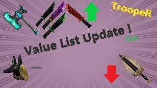 Roblox Mm2 Value List Updated | 1 Step Robux Hack
