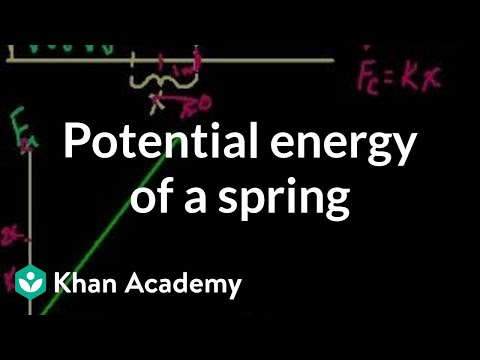 Potential energy stored in a spring (video) | Khan Academy