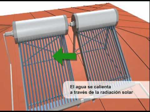 Sistema solar  térmico para agua caliente sanitaria