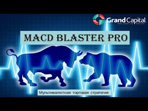 Мультивалютная торговая стратегия MACD Blaster Pro
