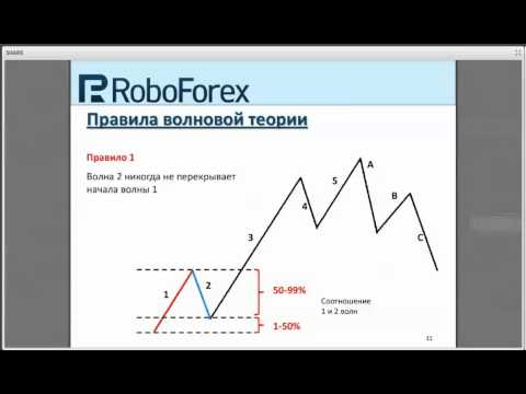 Access carry trade forex magazine