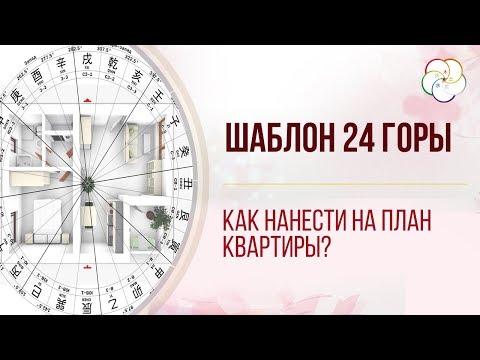 Как наложить ШАБЛОН 24 ГОРЫ на план квартиры/РАЗМЕТКА ДОМА для проведения активаций Ци Мэнь и Фэншуй