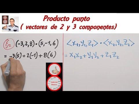 Producto punto entre vectores de 2 y de 3 componentes ( En R2 y R3)