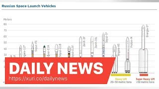 Daily News - DIA: Russia Sees Reliance on Space as U.S. Military's Achilles' Heel