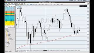 FXFlat - NFP Live Trading mit dem StereoTrader DAX, Euro, Dow am 06.07.2018