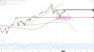 Wall Street – Jetzt wird es spannend!