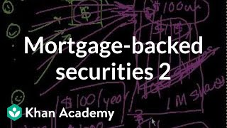 Mortgage-backed securities II