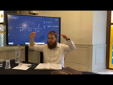 Sábát 98 – Napi Talmud 161 – A Miskán gerendái és sátorlapjai #miskán
