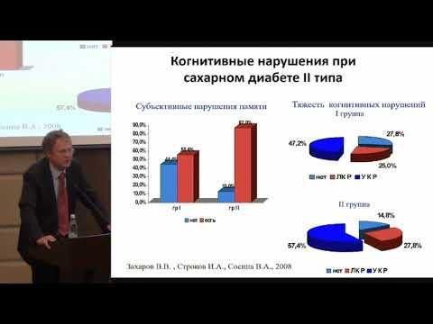 Захаров В.В., Когнитивные нарушения при сахарном диабете 2 типа: неврологические аспекты...