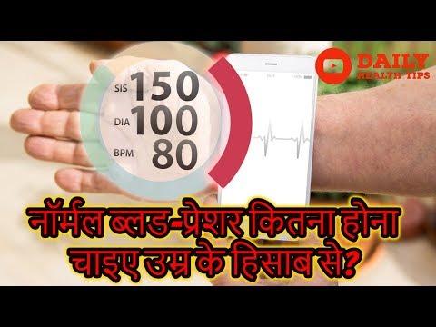 Kontrollit të presionit të gjakut
