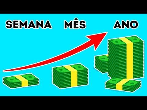 Como Economizar Dinheiro Mesmo Sendo um Grande Gastador