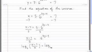 Inverse Of An Exponential Function