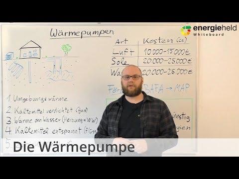 Wärmepumpe: Funktion, Kosten & Förderung im Überblick | Energieheld-Whiteboard