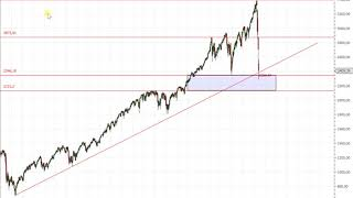 Wall Street – S&P 500 im Chartcheck!
