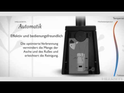 HWAM Automatik