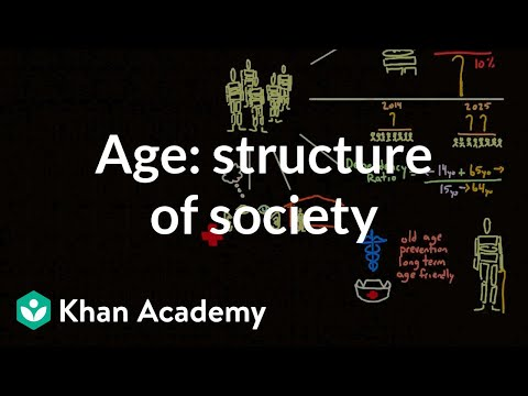 Demographic structure of society - age (video) Khan Academy