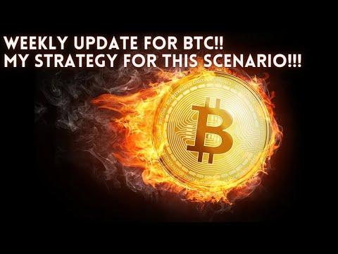 Kaip investuoti į bitcoin ant akcijų rinkoje