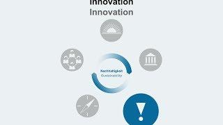 preview picture of video 'Fünf Erfolgsfaktoren der Nachhaltigkeit - Innovation (Reinhard Mohn Preis 2013)'