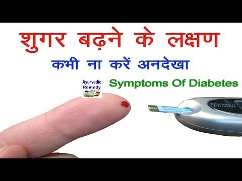 Picături de diabet