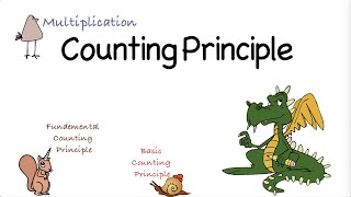 Probability: The Counting Principle