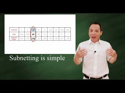 subnetting is simple