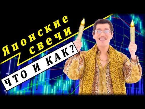 Сигналы бинарных опционов бесплатно в режиме онлайн