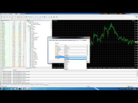 Strategy m15 forex