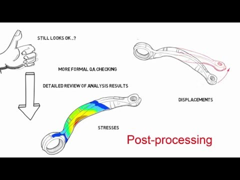 OV1 - Finite Element Analysis Training: Whiteboard Overview of FEA ...