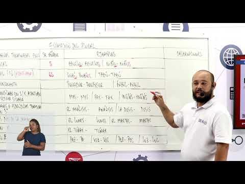 Aula 10 | Número del nombre formación del plural - Parte 01 de 03 - Espanhol