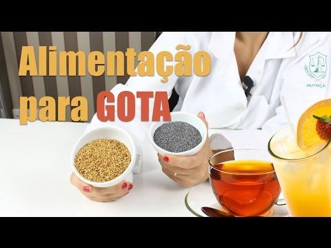 Imagem ilustrativa do vídeo: Alimentação para GOTA