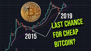 THE BITCOIN REPORT: Last chance to buy cheap Bitcoin? | Stocks report